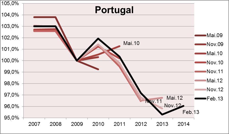 abgabenquote internationaler vergleich